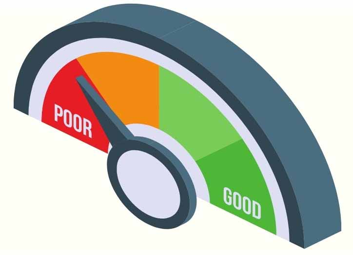 How Can Check And Repair Negative Credit Score For A Business Loan